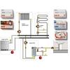 ZONT – системы контроля отопления с веб-интерфейсом.