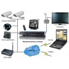 Системи відеонагляду, Охоронні системи, GSM сигналізація, Пожежна сигналізація